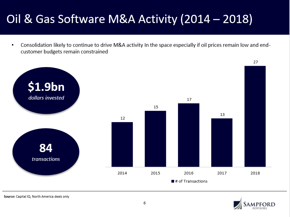 oil-gas-software-acquisitions.png