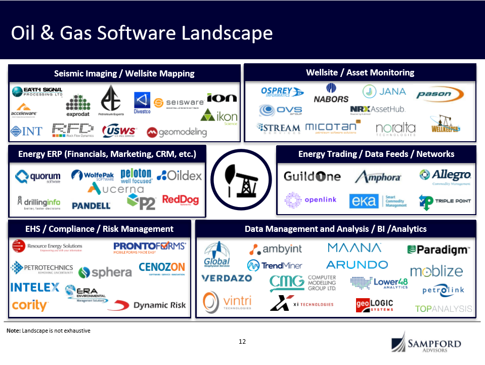 oil-gas-software-landscape.png