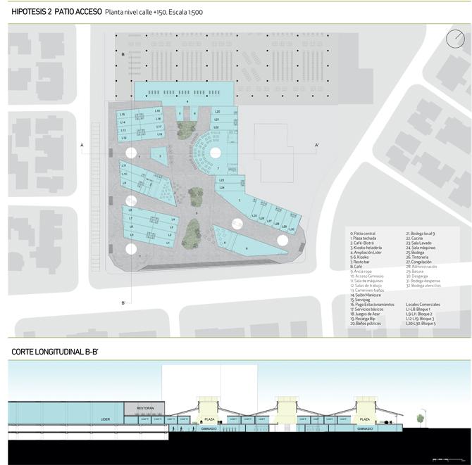 Project 2 - Shopping Los Cobres de Vitacura