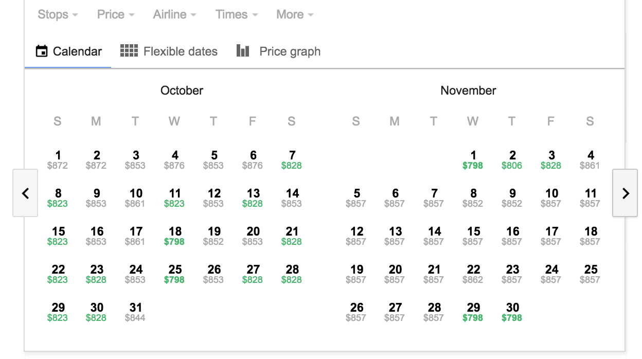 Chicago to Denpasar flight calendar searched in March 2017. Prices subject to change.