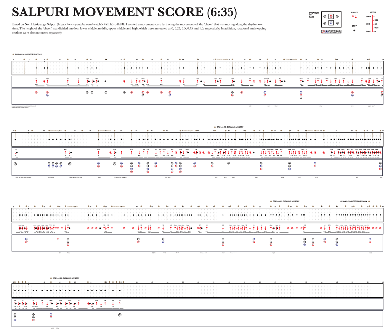 ID_SukGo_print_movement scor.png