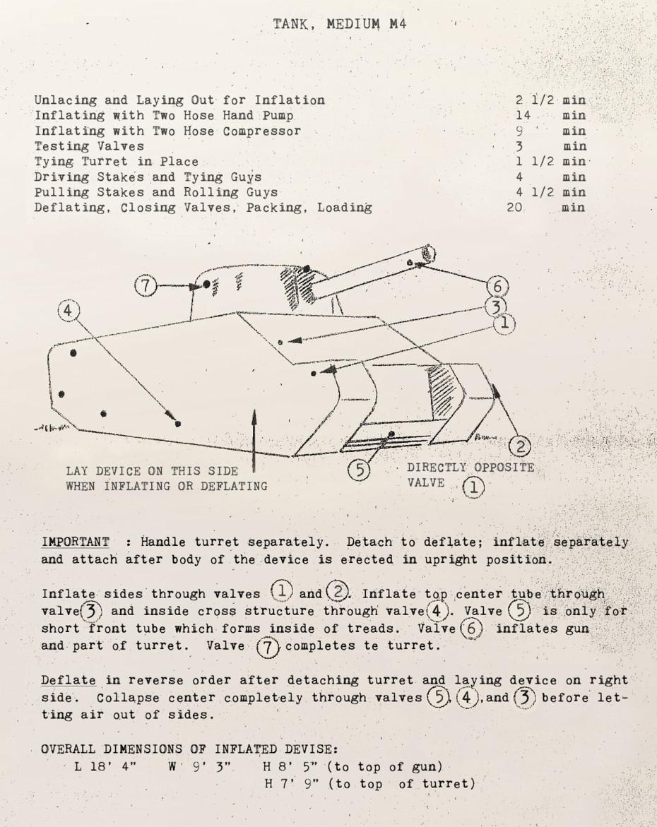 Instrucciones para crear un falto tanque