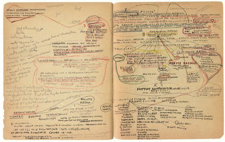 Páginas manscritas de sus conferencias sobre Proust en el gulag