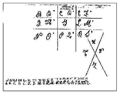 El código secreto de Malatesta según el Ministerio del Interior