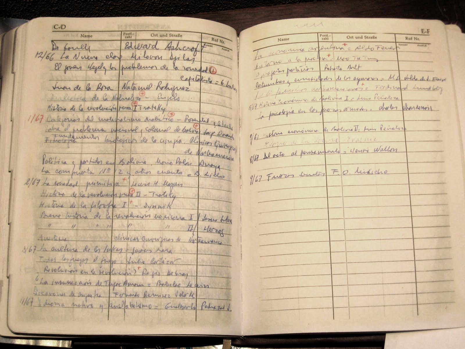 Manuscrito del Che Guevara, perteneciente a su diario, con su listado de lecturas