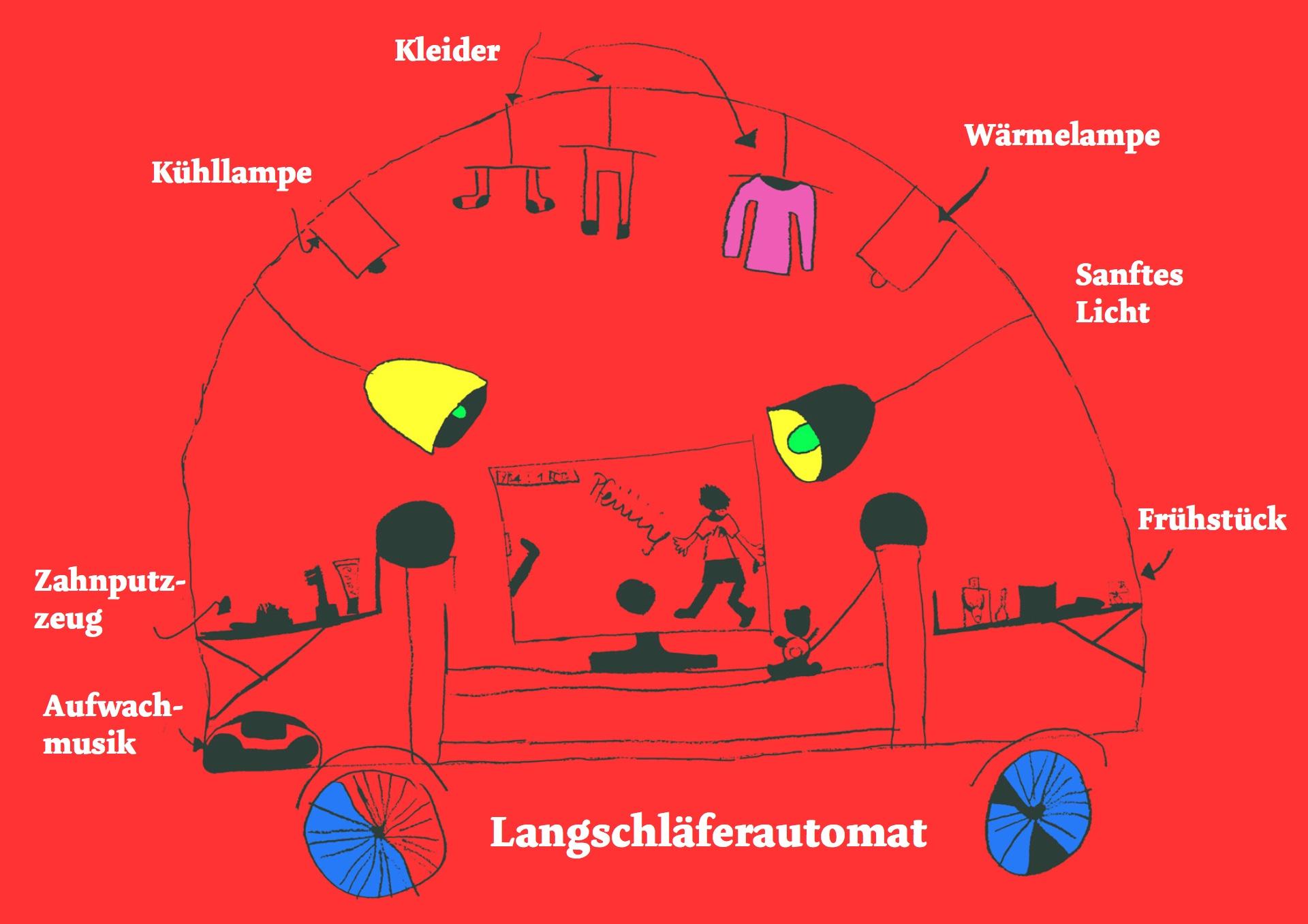 Die Sorgen-Entsorger - Ausstellung der BeKuBe 4. – 6. Juli 2019Vernissage: Donnerstag, 4. Juli, ab 17.30 UhrDas Schulamt der Stadt Bern organisiert für hochbegabte Kinder und Jugendliche die Begabtenkurse Bern (BeKuBe). Im Modul «Sorgen-Entsorger» haben die SchülerInnen überlegt, was sie in ihrem Alltag stört, woran sie leiden, was nervt. Wie könnte Abhilfe geschaffen werden?Durch lustvolle, kreative Auseinandersetzung mit dem Thema sind die ausgestellten Maschinen-Skizzen entstanden.erlesen – Raum für gedruckte Feinkost im Progr, Zentrum für Kulturproduktion EG West, Speichergasse 4, 3011 BernÖffnungszeiten:Donnerstag, 4. Juli, 17.30 – 20.00 Uhr Freitag, 5. Juli, 14.00 – 18.00 UhrSamstag, 6. Juli, 12.00 – 16.00 Uhrwww.bern.ch