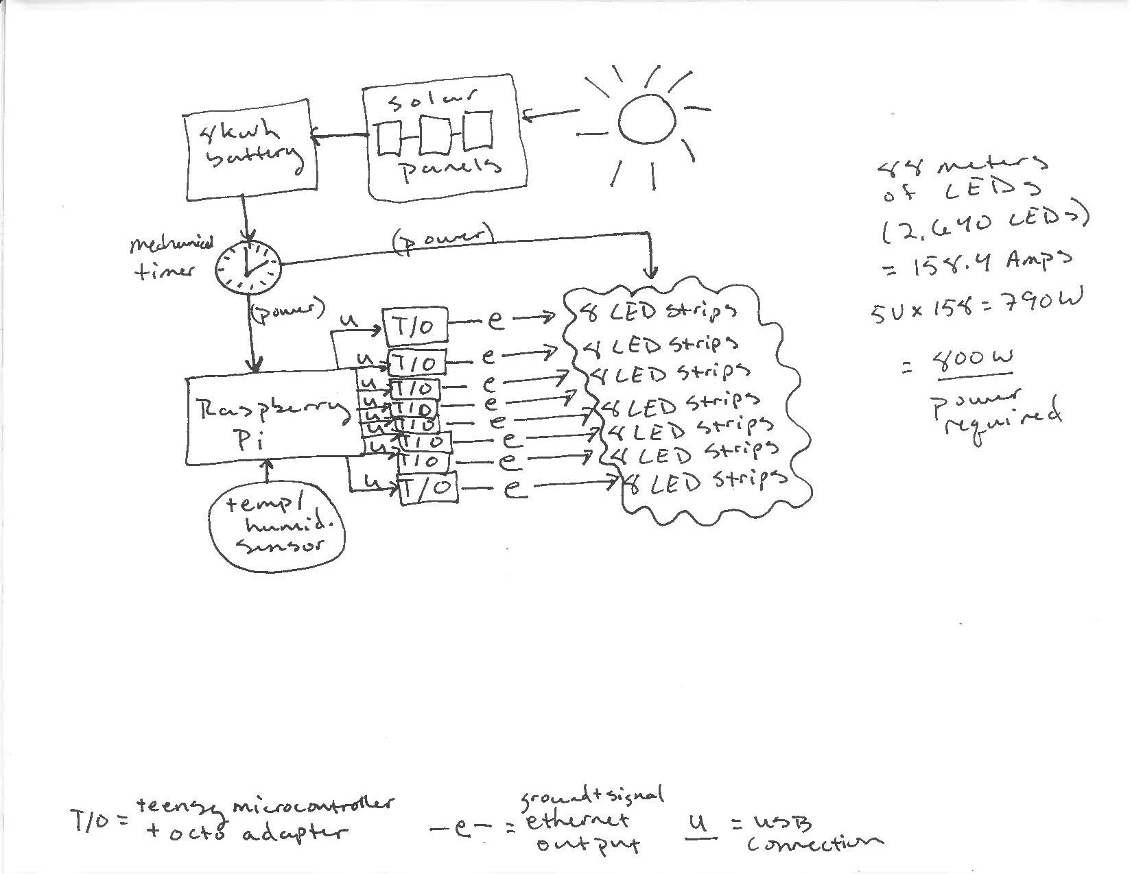 climate pulse wiring complex.jpg