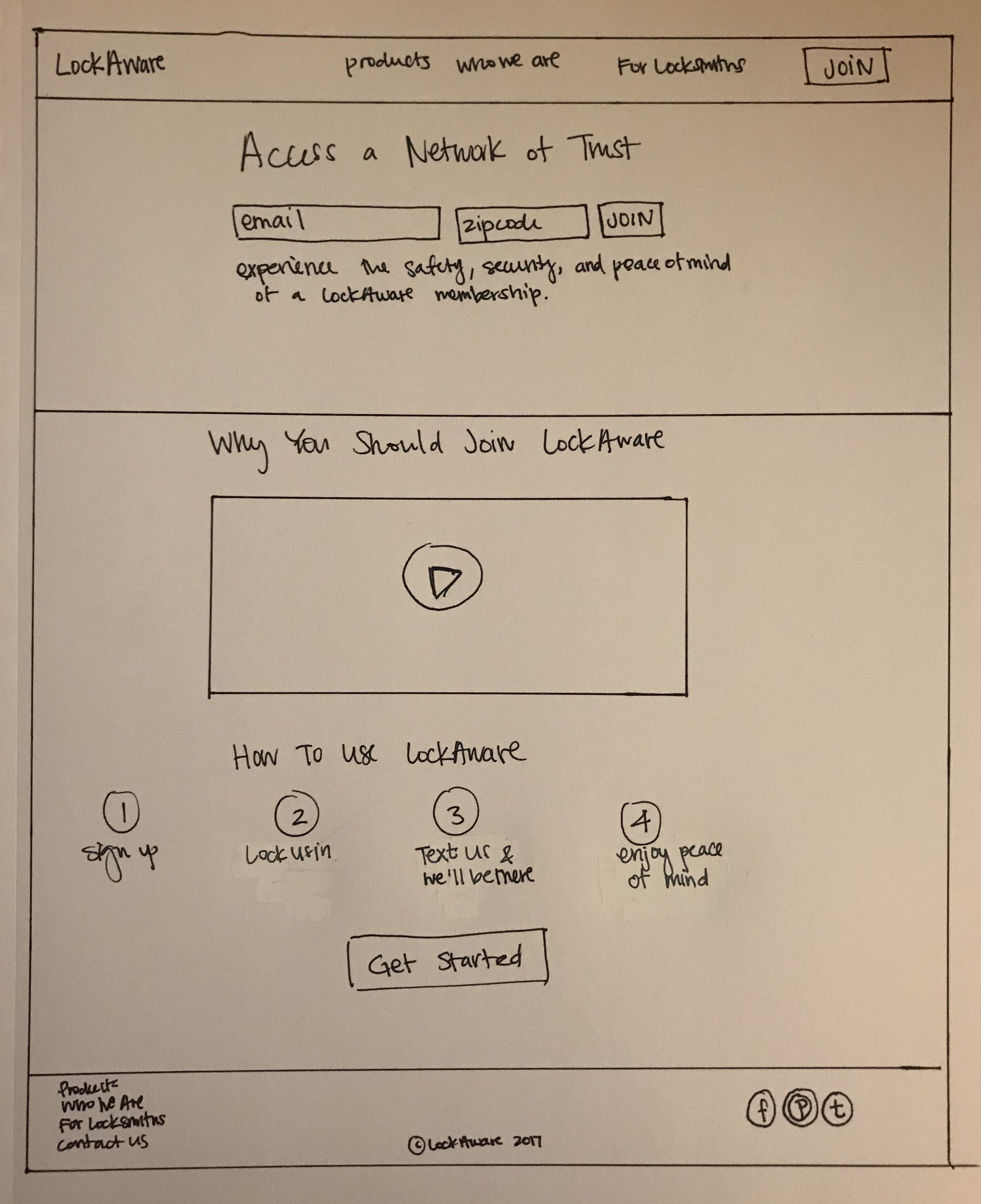 The paper wireframe for LockAware's home page.