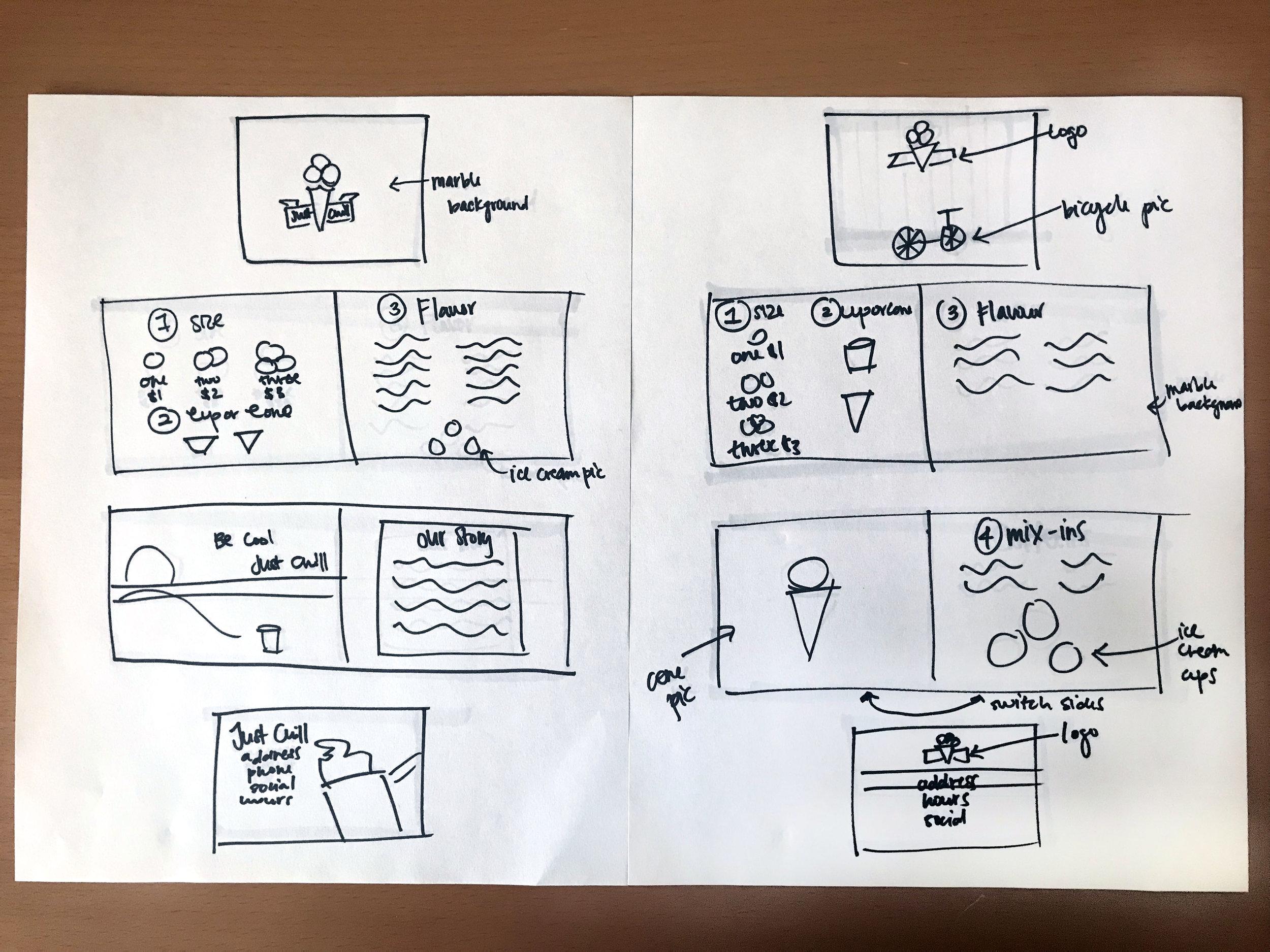 Sketches for the menu design.