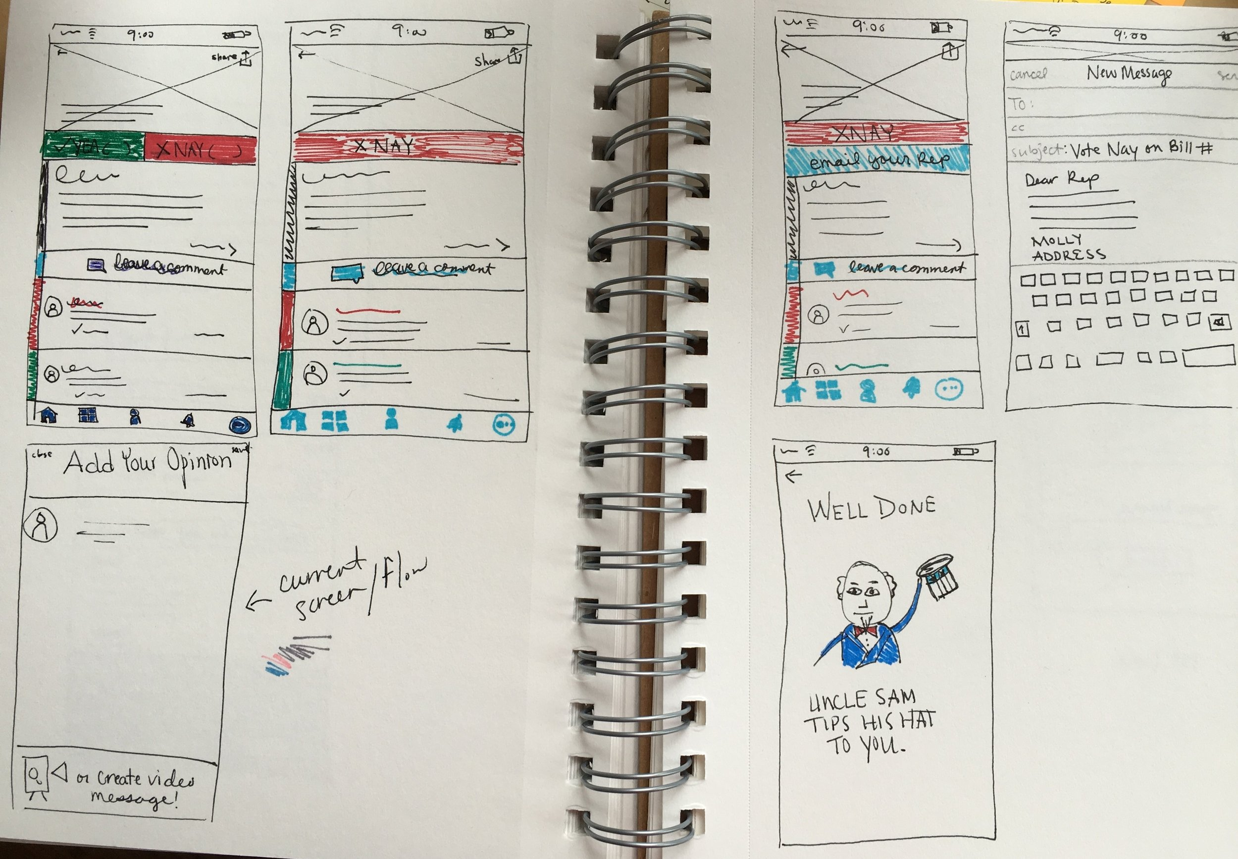 Sketching a flow from voting, to emailing your Rep, to submitting.