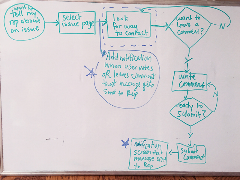 task flow 2.jpg