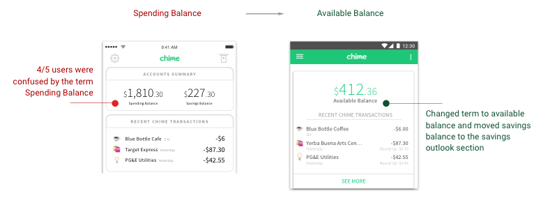 spending to available balance