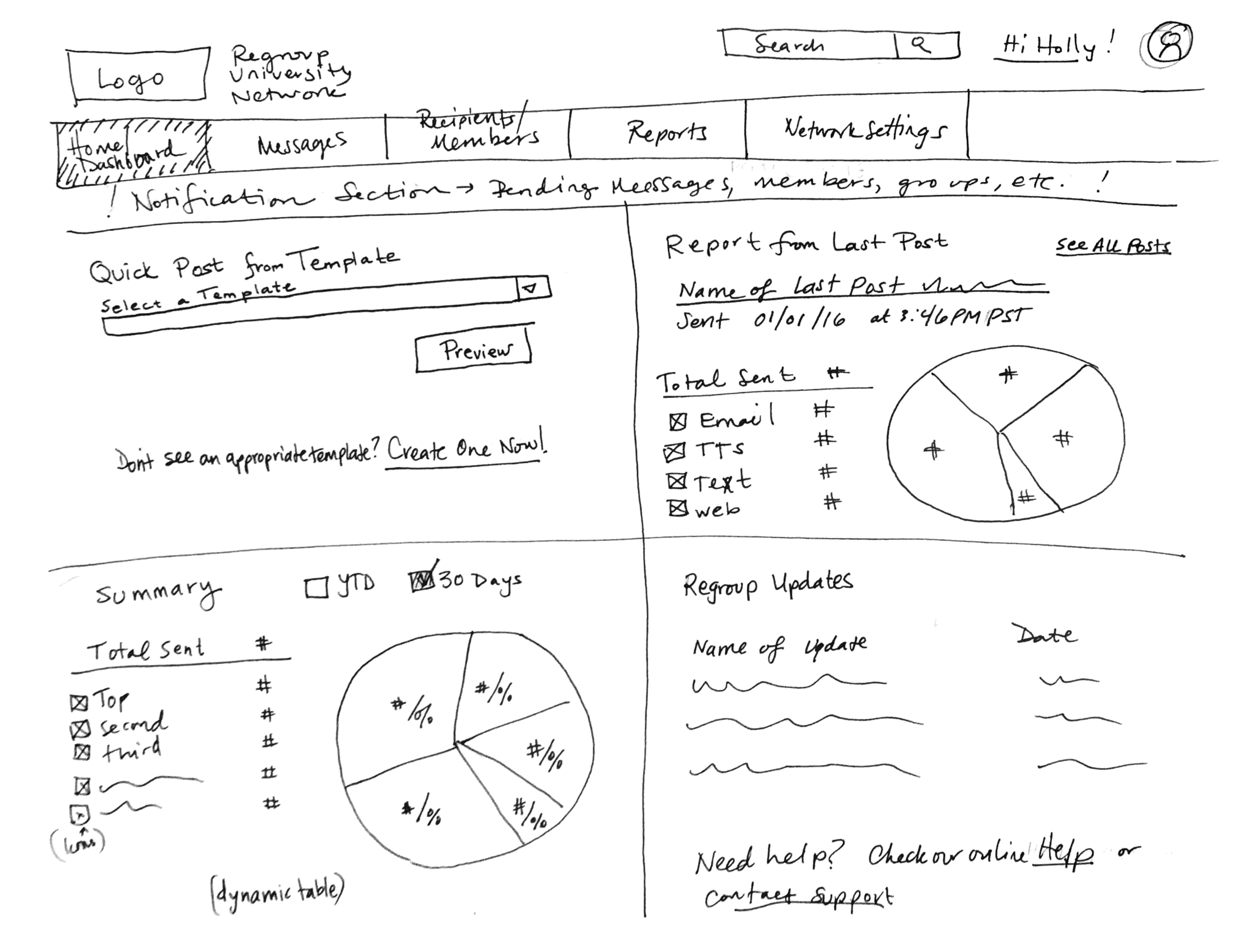 Initial Sketch of Dashboard