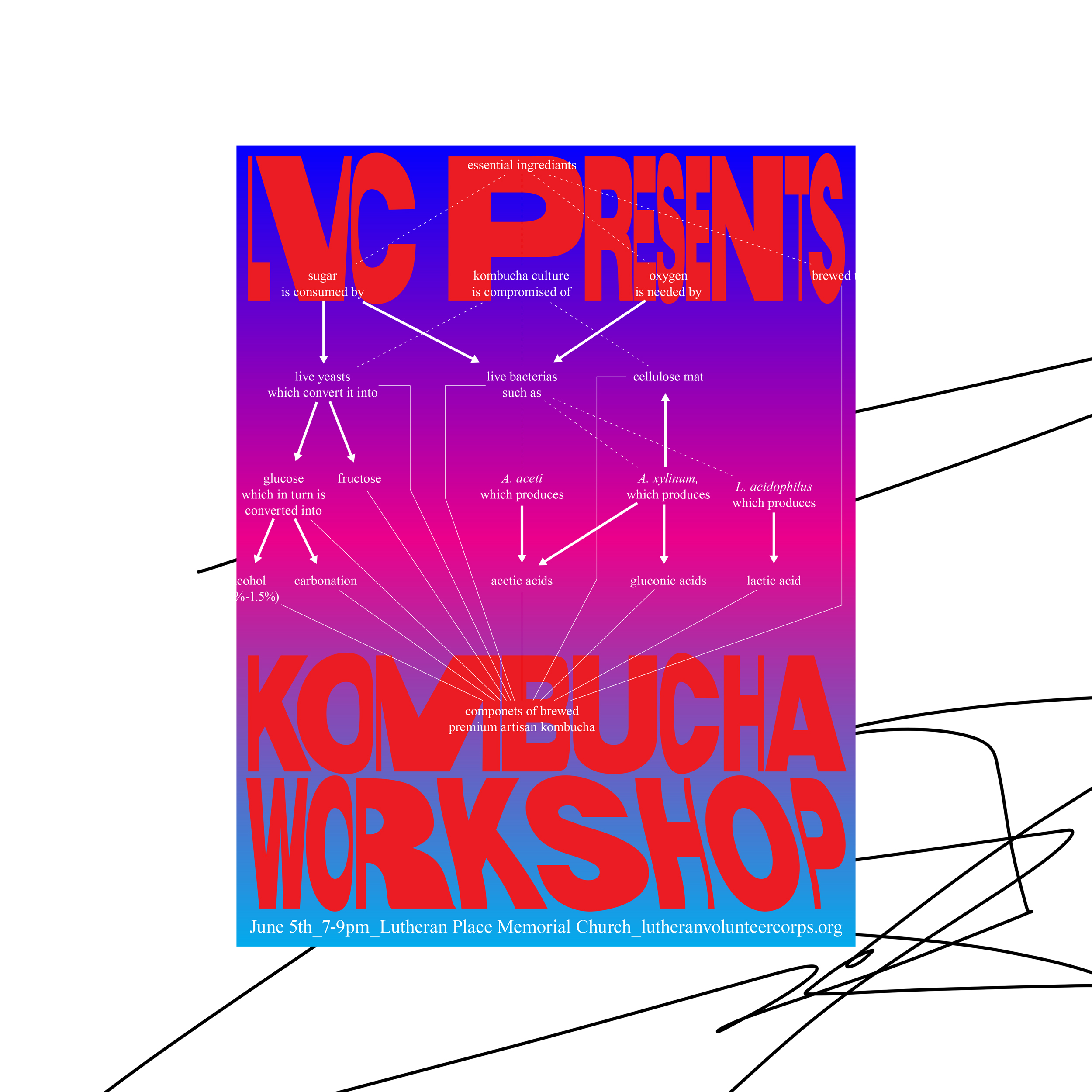 Kombucha-poster-v2.png