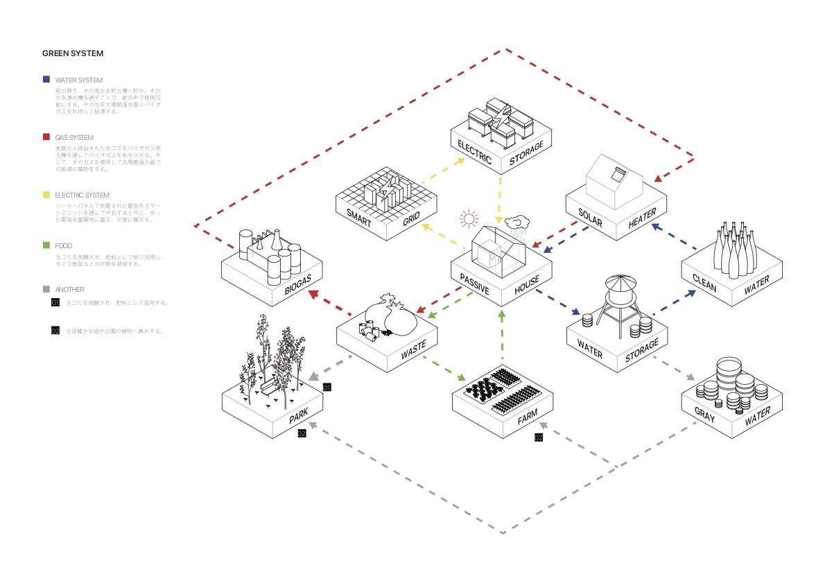 環境システム.jpg