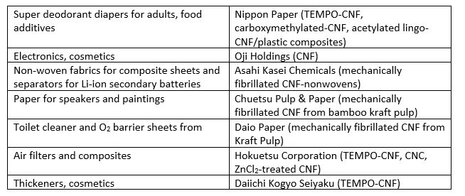 table-TAPPI.png