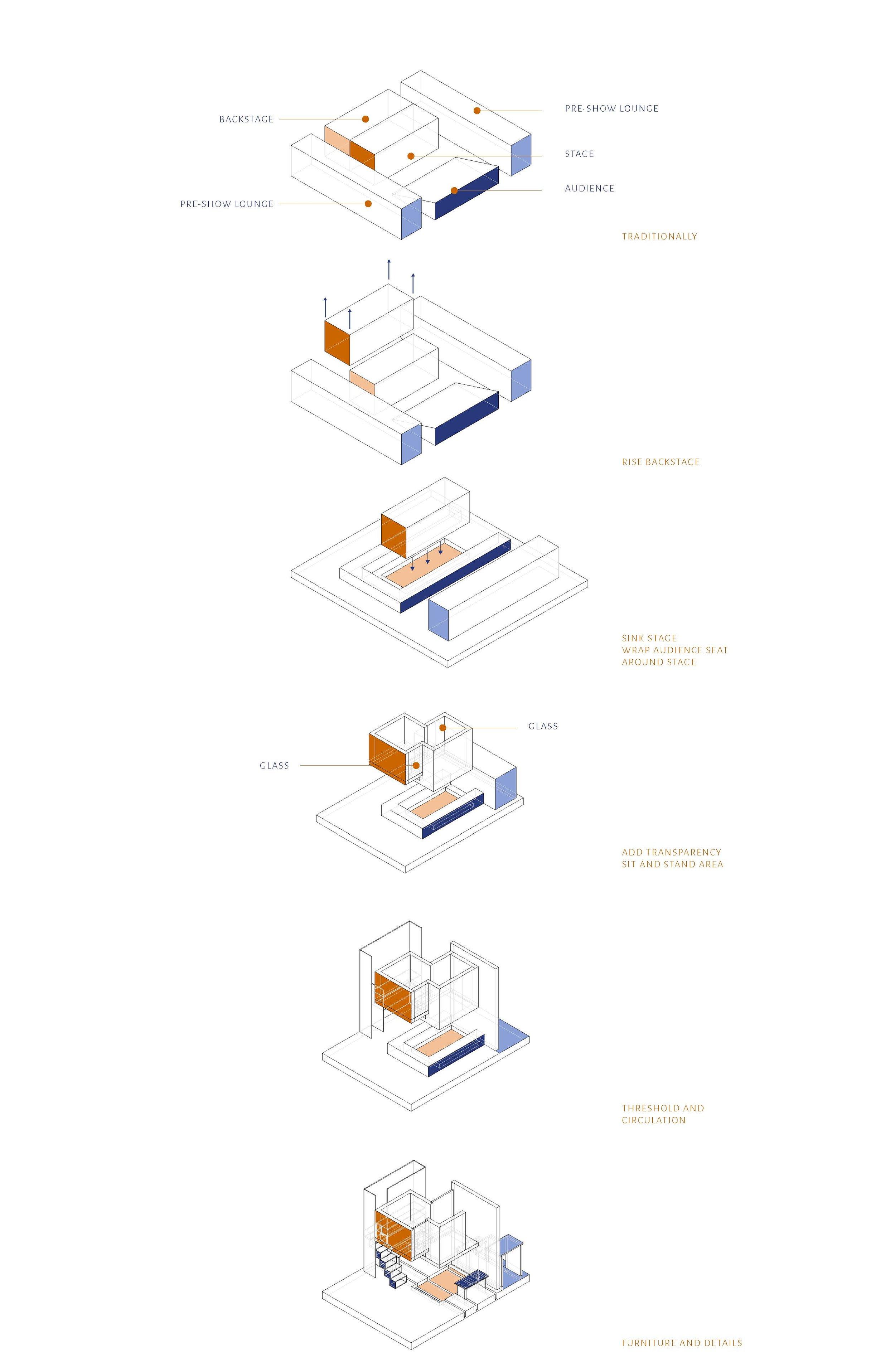 Process Diagram_Big.jpg