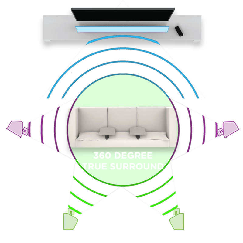 modular-quad-rear-surround.png