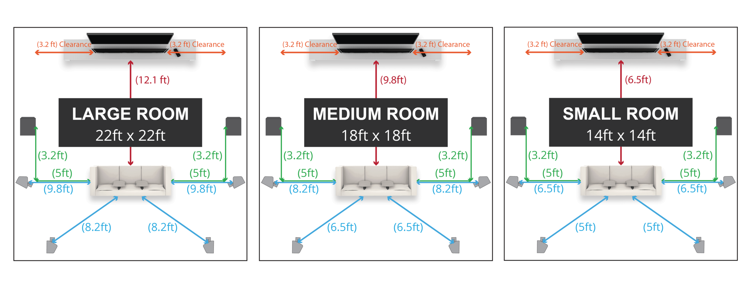 ultra-9.2-one-button-room-optimization.png