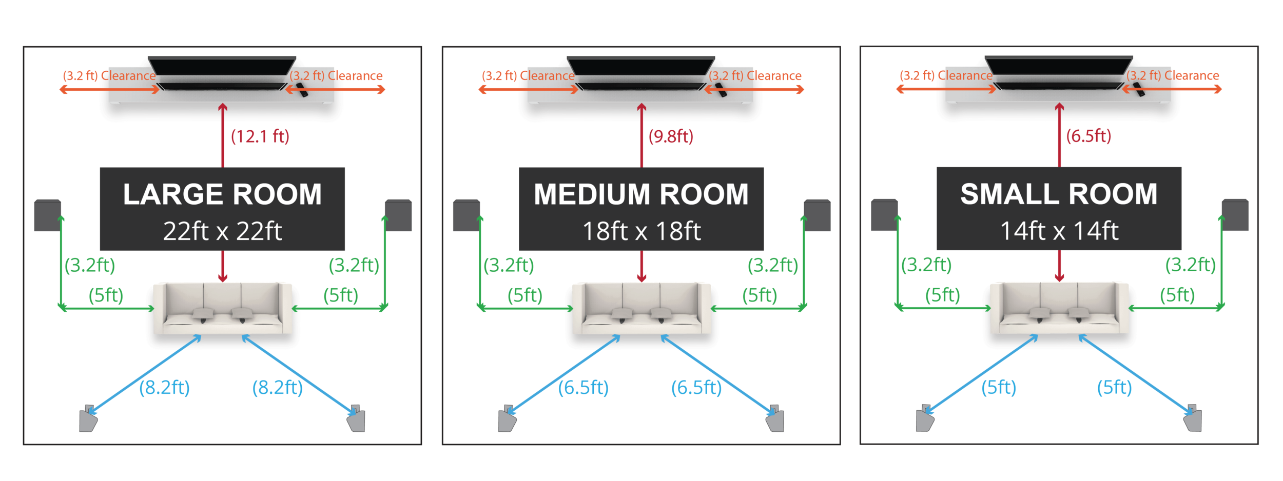 elite-7.2-one-button-room-optimization.png