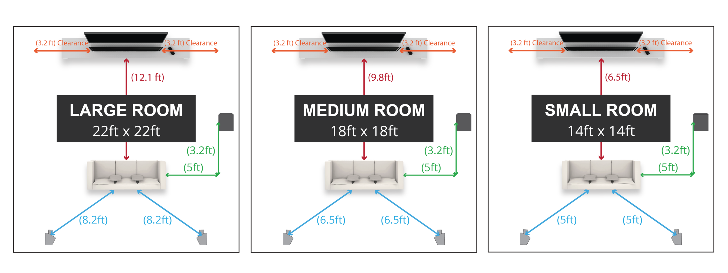 pro-7.1-one-button-room-optimization.png