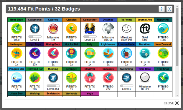 "(Points and badges found in fitness app, ""FitBit"" via Google Image)"