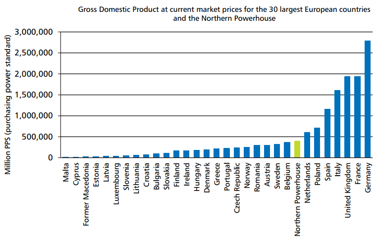 Source: Eurostat 2014