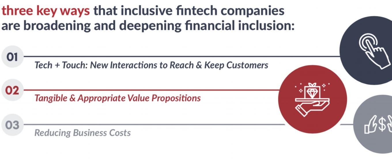 Explore Proven Strategies for Making Fintech Inclusive