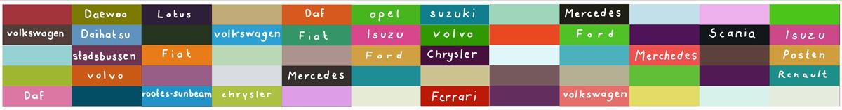 das auto  färgskiss