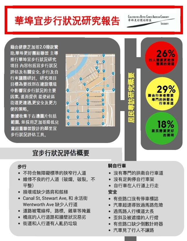 Chinese Community Report - Front