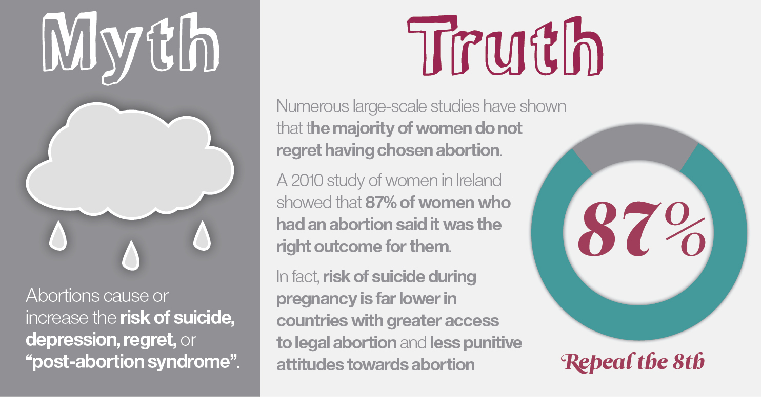 Image from http://abortionrightscampaign.ie/