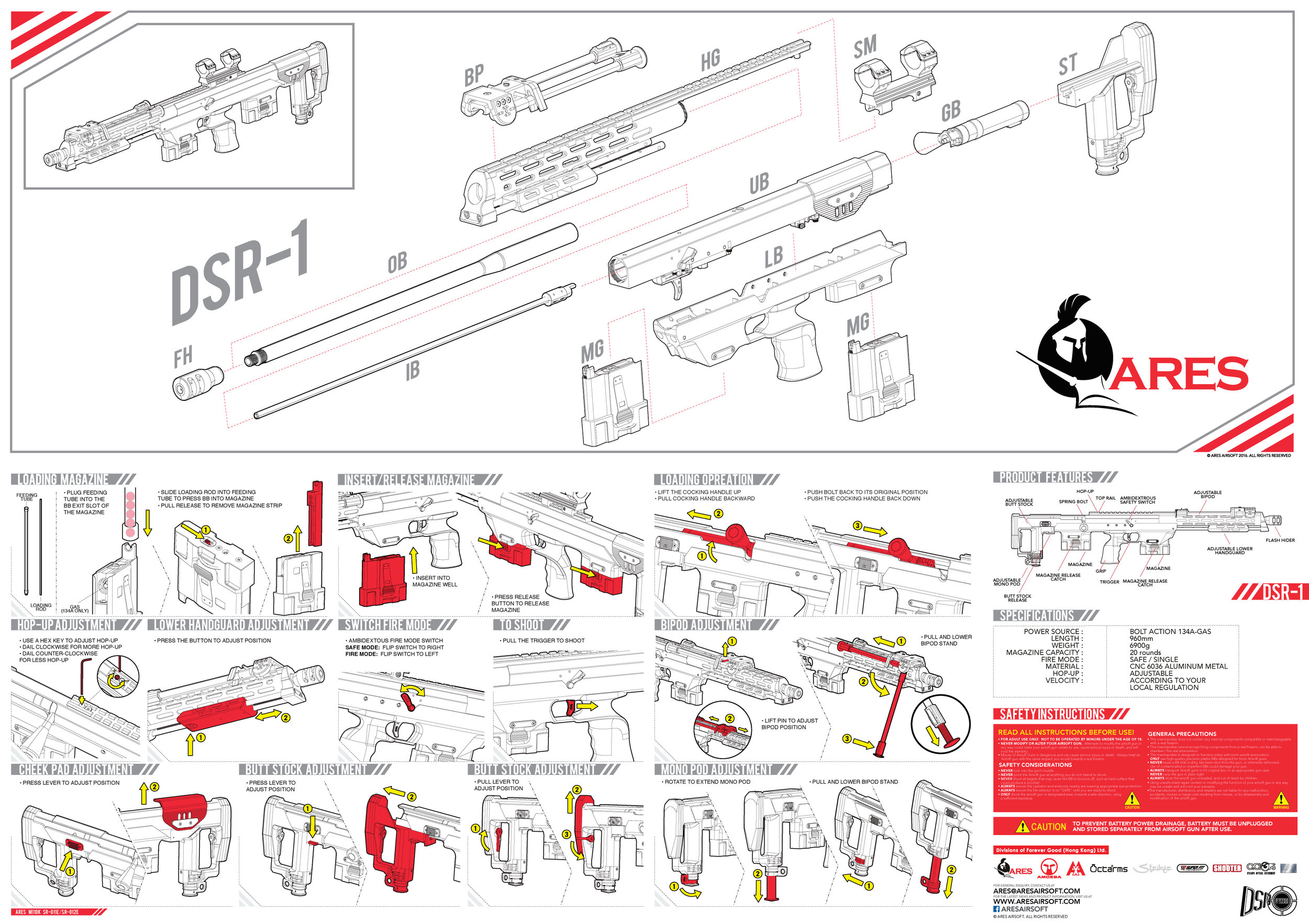DSR instruction manual FULL