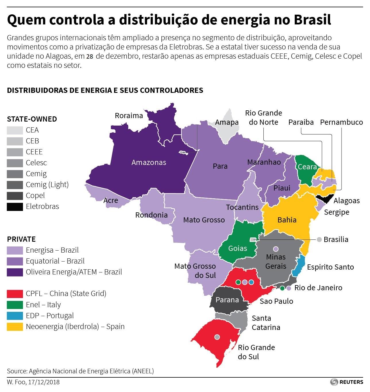 Imagem: Mapa das distribuidoras de energia do Brasil. Fonte: Reuters