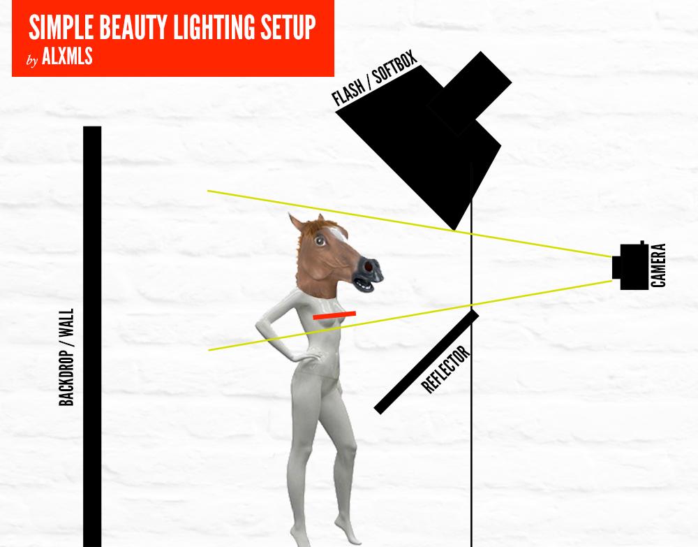 simple beauty lighting setup