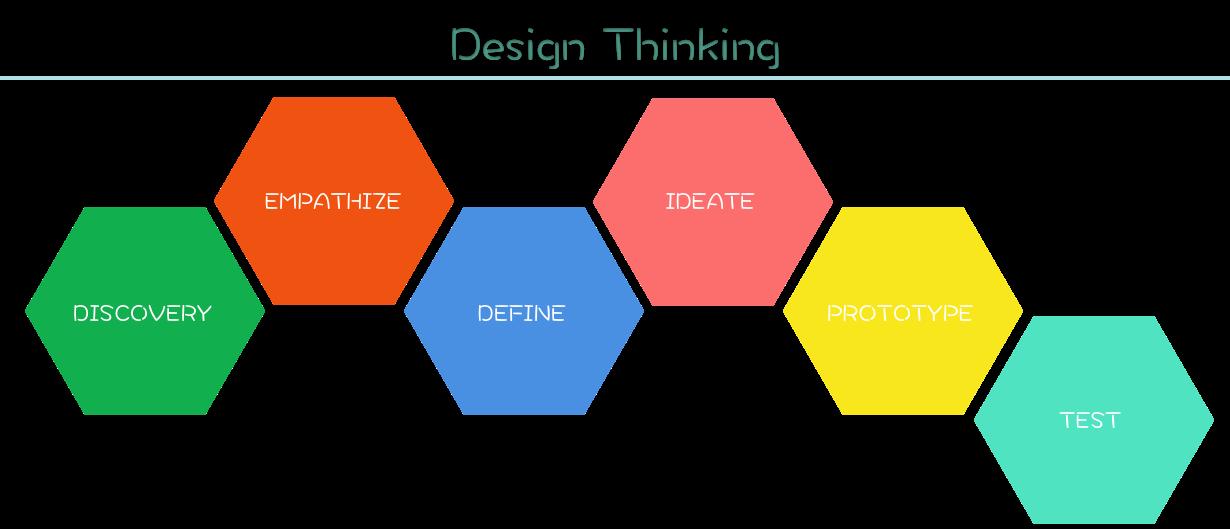 DesignThinkingText.png