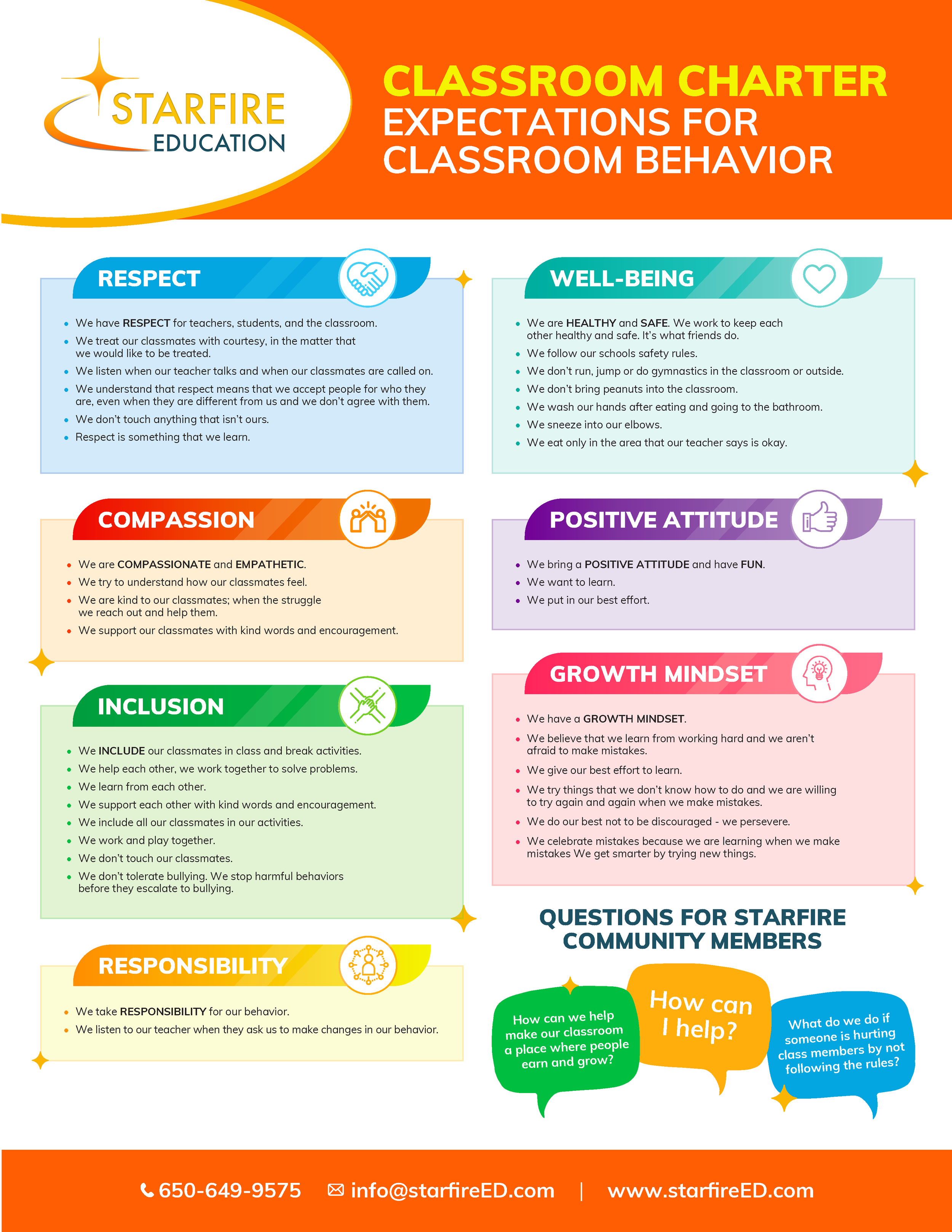 Starfire - Classroom Charter - Expectations for Behavior Poster .png