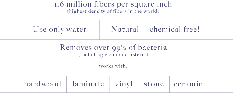 e-cloth-mop-stats.png