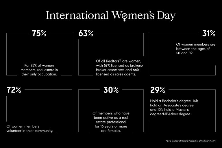 20190304-Blog-HERO-graphic_2400x1600-International-Womens-Day-1-1-768x512.jpg