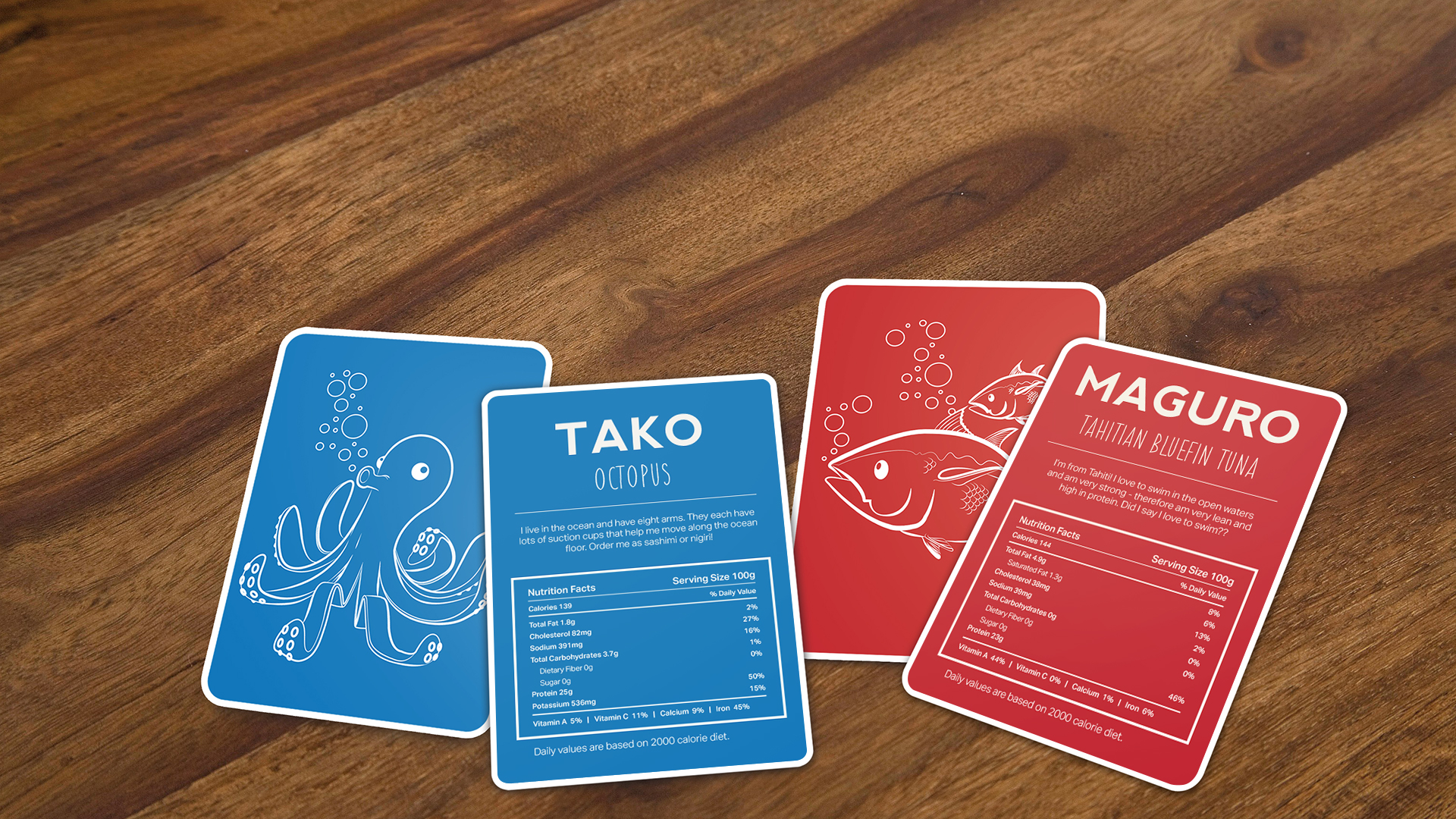 blue-c-flash-cards.jpg