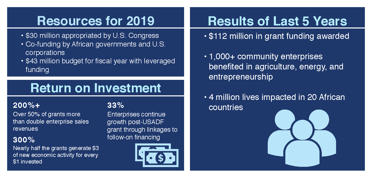 USADF resources and results 2019.png