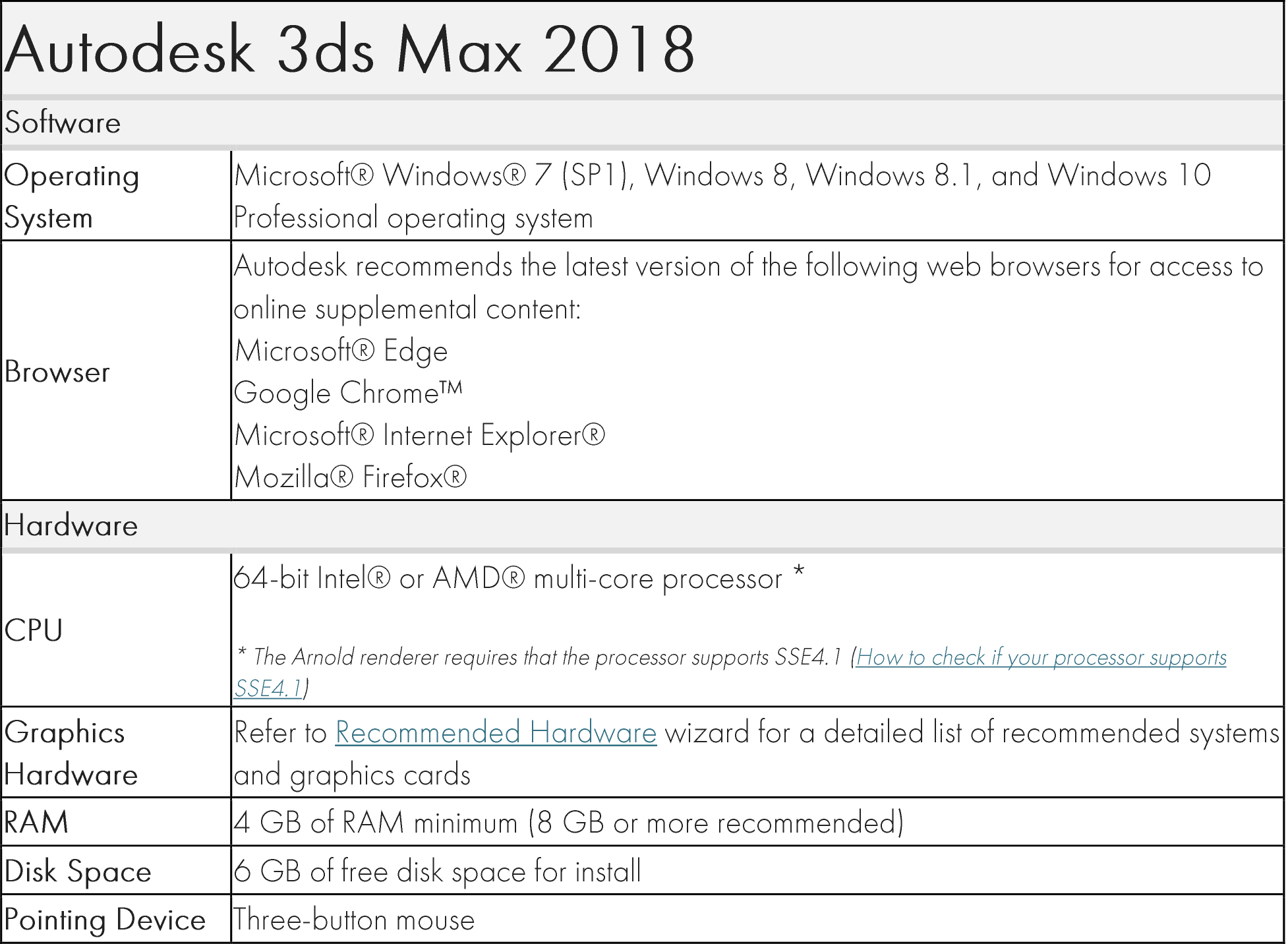 Autodesk 3ds Max 2018.jpg