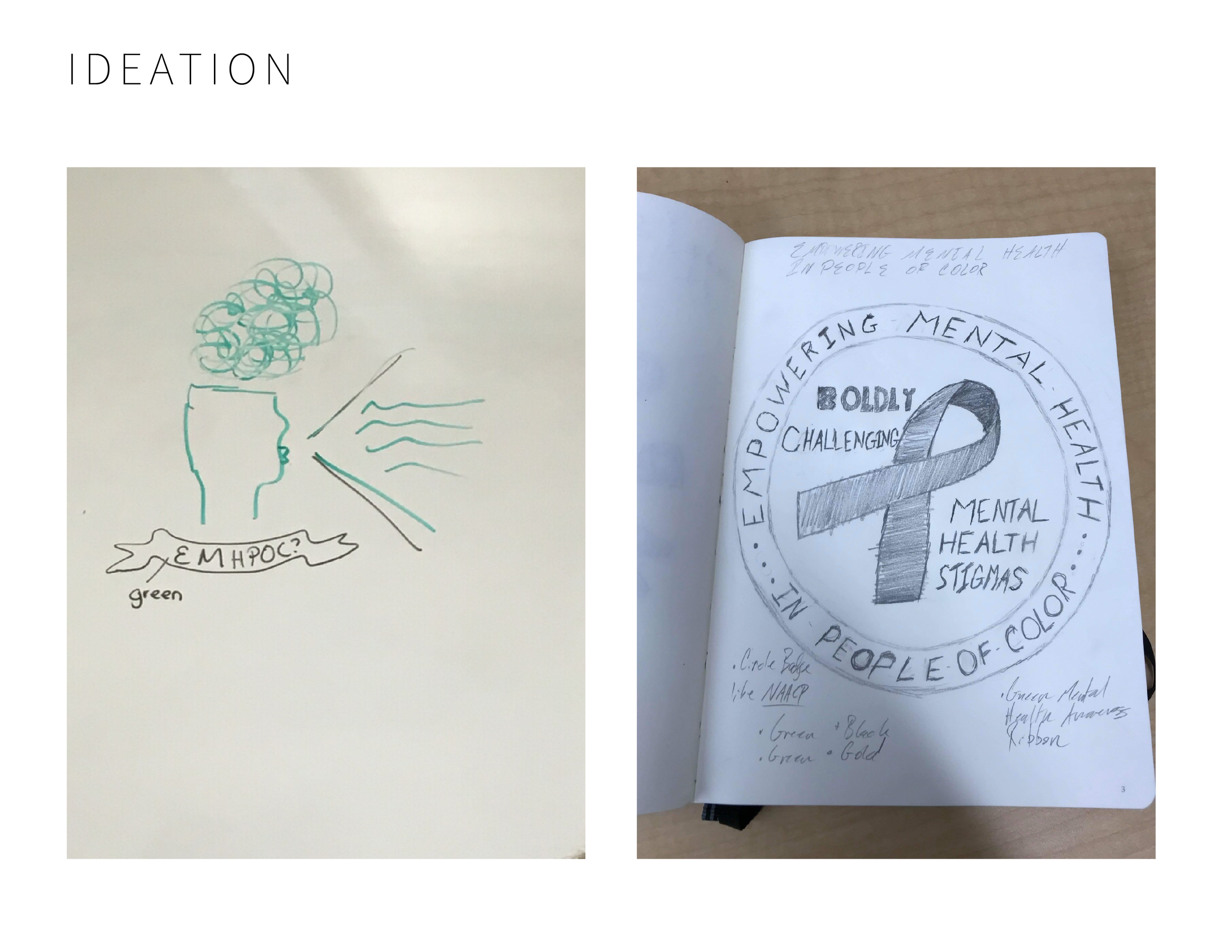 Illustrations given by the client for possible directions and messages the organization wanted their logo to embody.