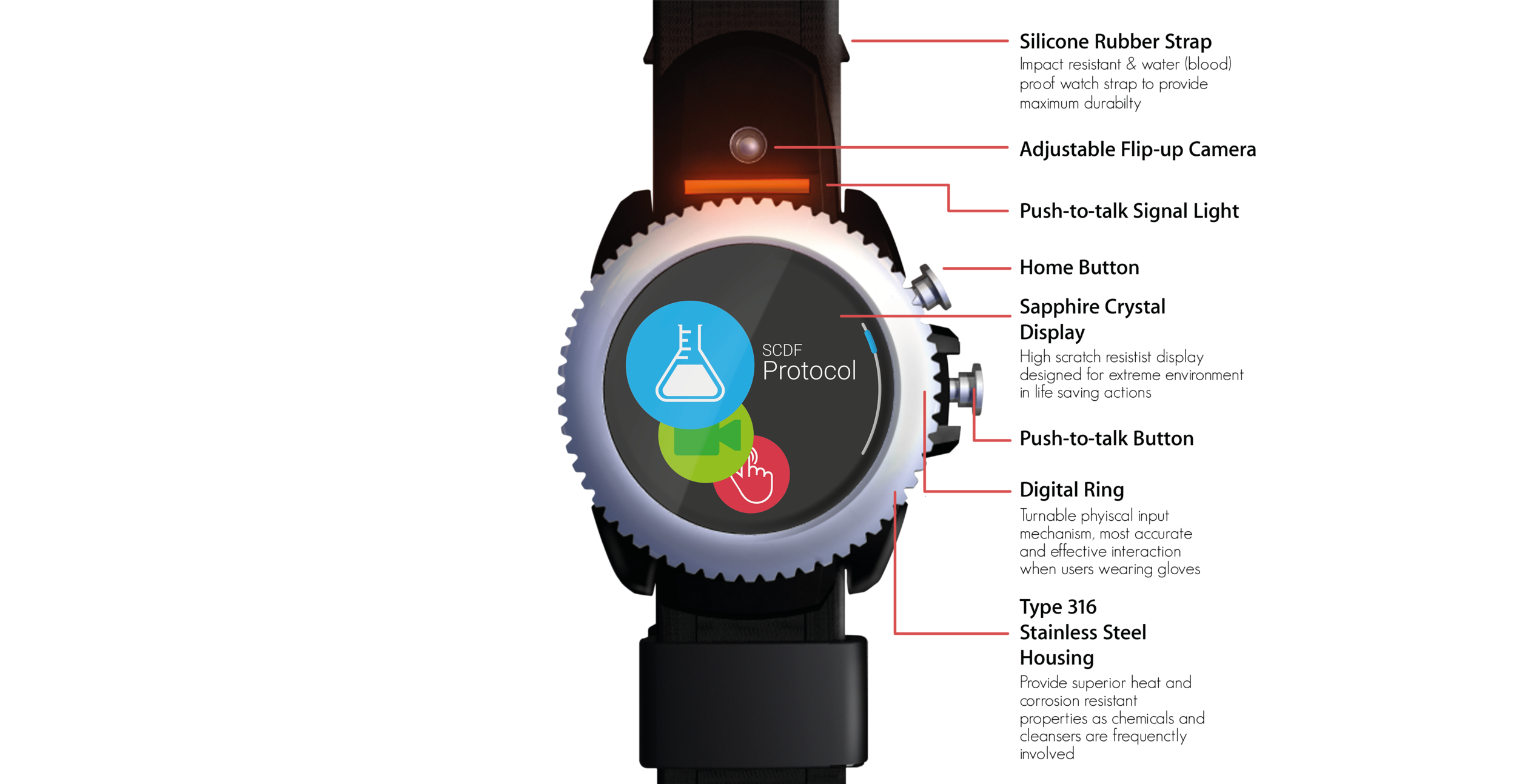 3 Smartwatch Explained.png
