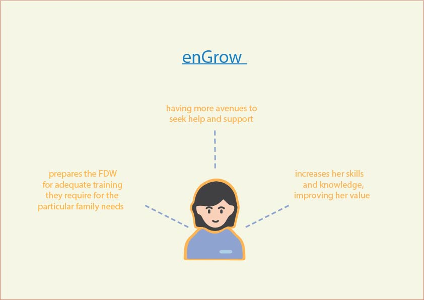 7. enGrow - Benefits to FDW-01.jpg