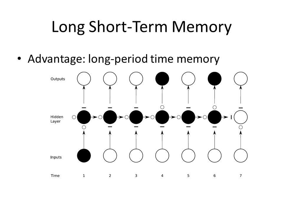 Long Short Term Memory Network (http://slideplayer.com/slide/5251503/)