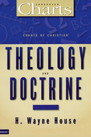 Charts of Christian Theology and Doctrine.jpg
