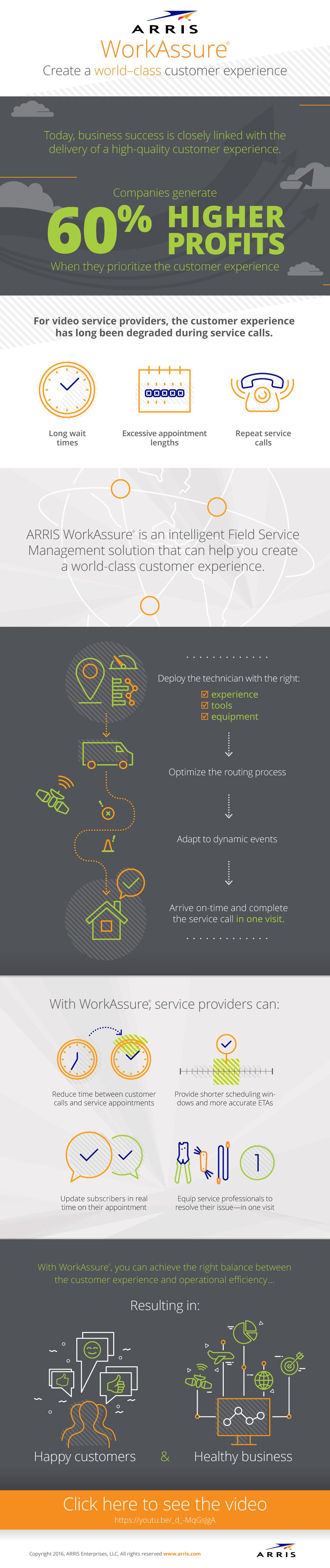 ARR1735_WorkAssure_Infographic_R4.jpg