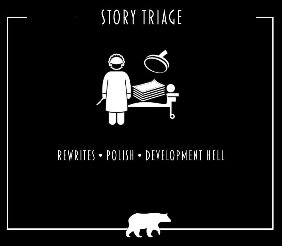 Story triage,rewrites, rewriting, rewrite, polish, development hell