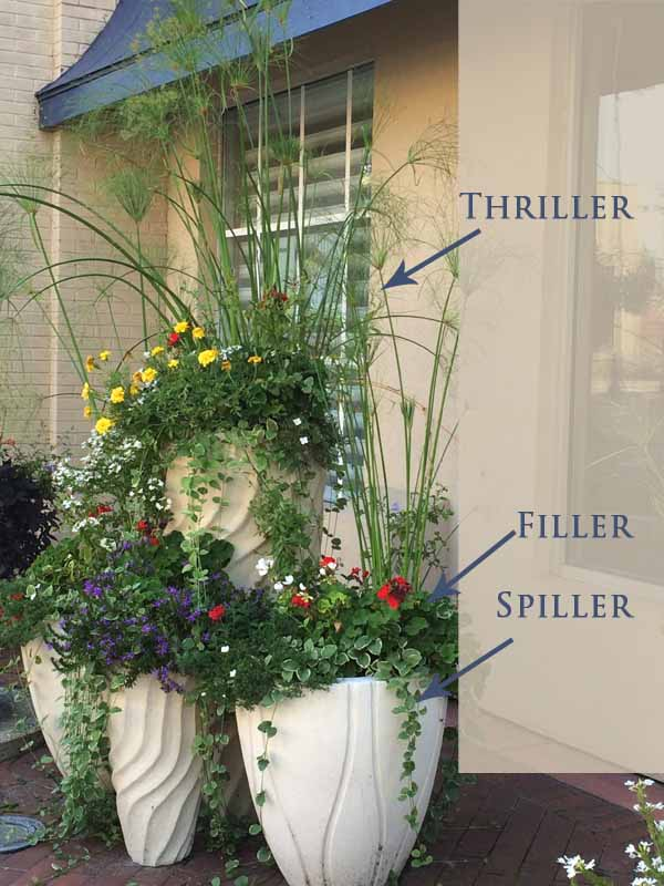 Thriller, Filler, Spiller Label