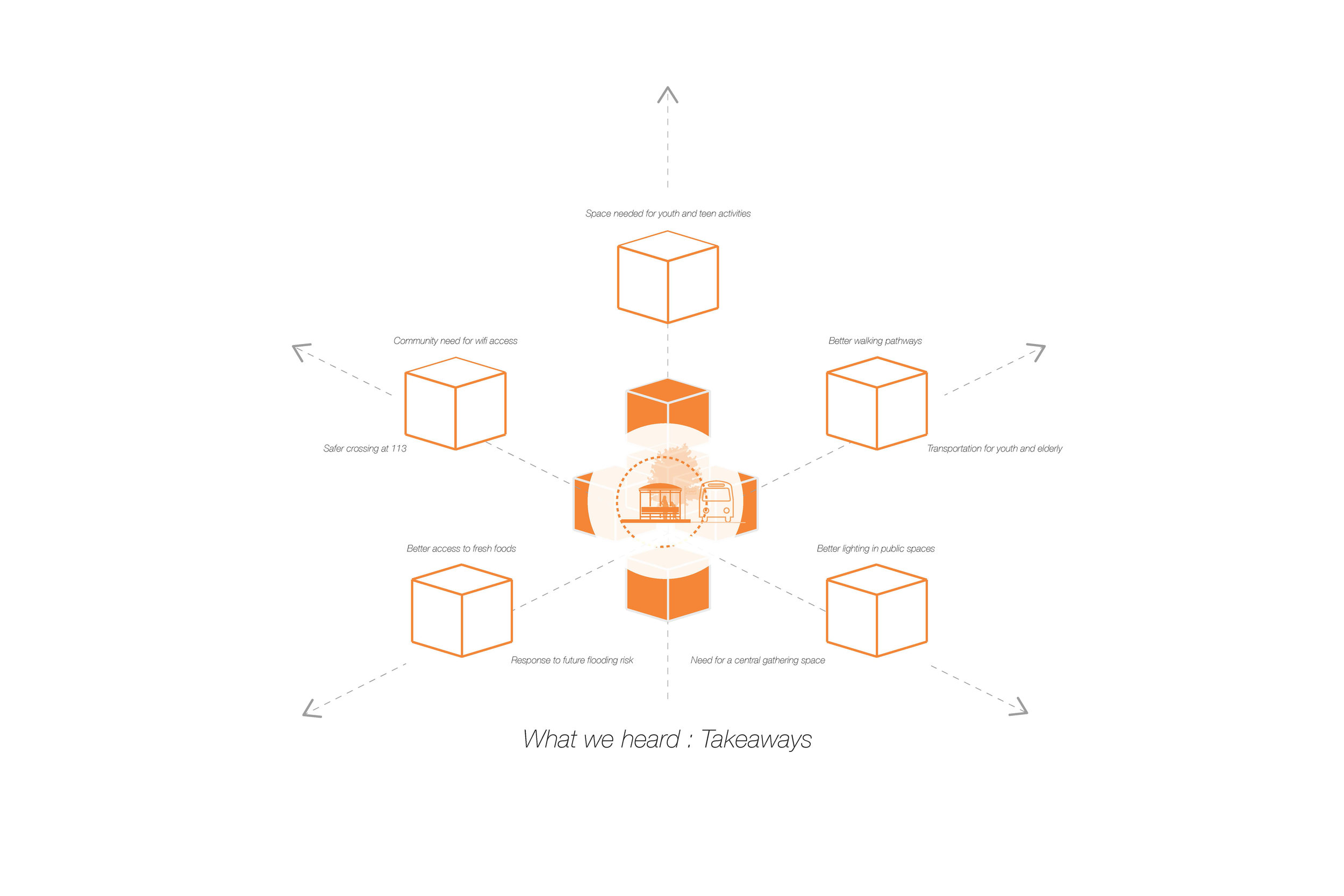 KL Concept Diagram for Reserach Phase 1 revised.jpg